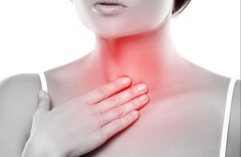 Помогает при неприятных ощущениях в области горла