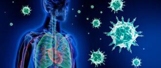 Пневмония: симптомы, у взрослых, у детей, температура, лечение