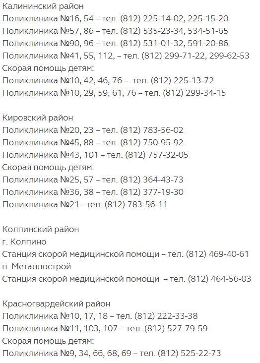 Номера служба в Санкт-Петербурге